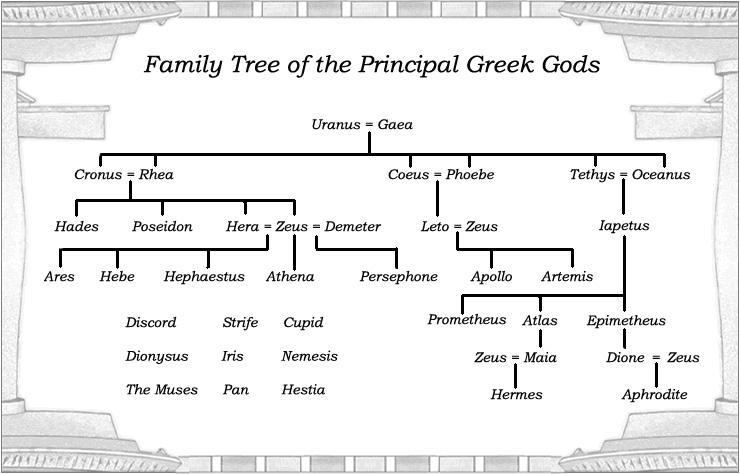greektree.jpg